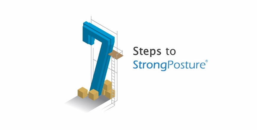 7 steps to strong posture